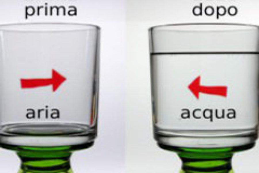 Esperimento da 5 minuti: la freccia e il bicchiere